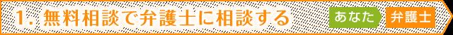 1.無料相談で弁護士に相談する(あなた→弁護士)